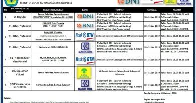 Jadwal Pembayaran UKT Semester Genap 2018-2019 Universitas Lampung