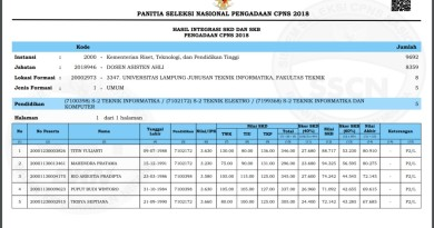 Dosen CPNS Teknik Informatika 1